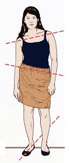 Psoas Posture 1